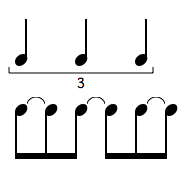 Counting Crotchet Triplets